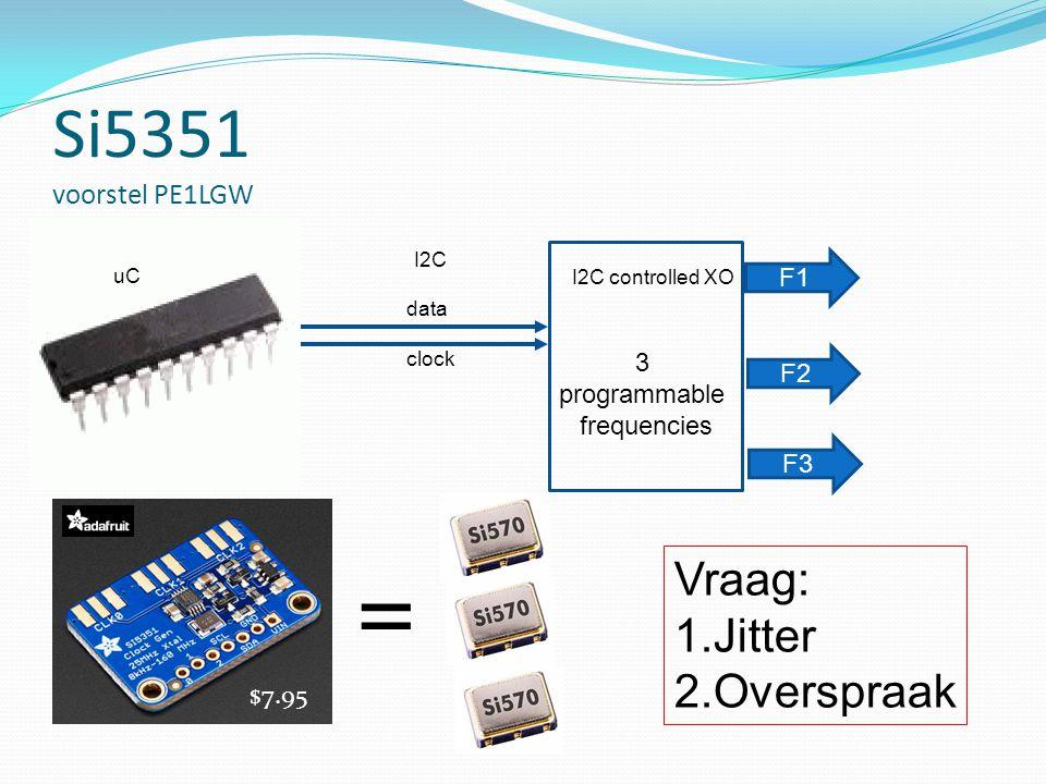 = Si5351 voorstel PE1LGW Vraag: Jitter Overspraak F1 3 F2 programmable