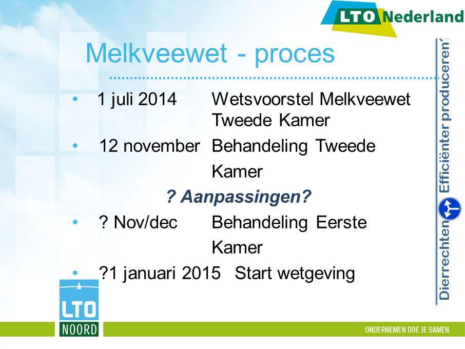 Melkveewet - proces 1 juli 2014 Wetsvoorstel Melkveewet Tweede Kamer