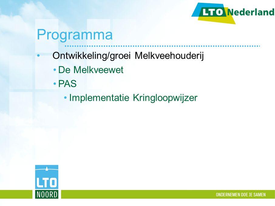 Programma Ontwikkeling/groei Melkveehouderij De Melkveewet PAS