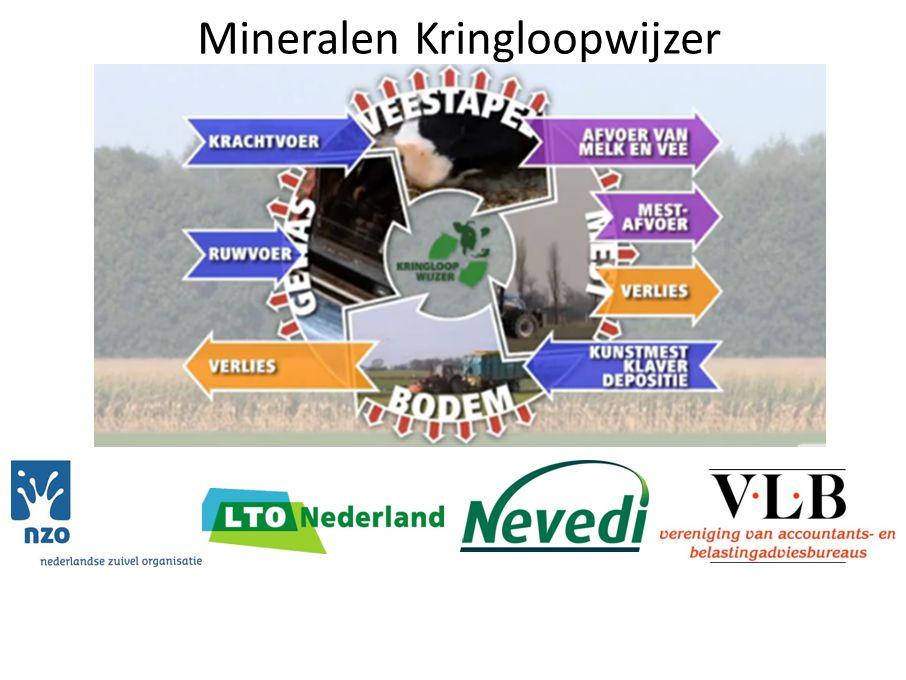 Mineralen Kringloopwijzer