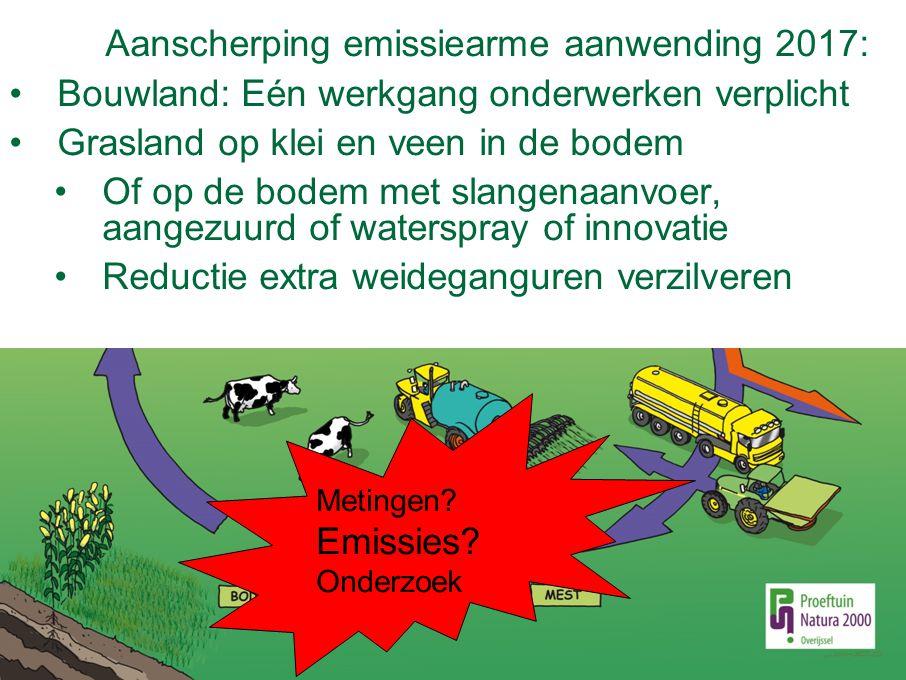 Aanscherping emissiearme aanwending 2017: