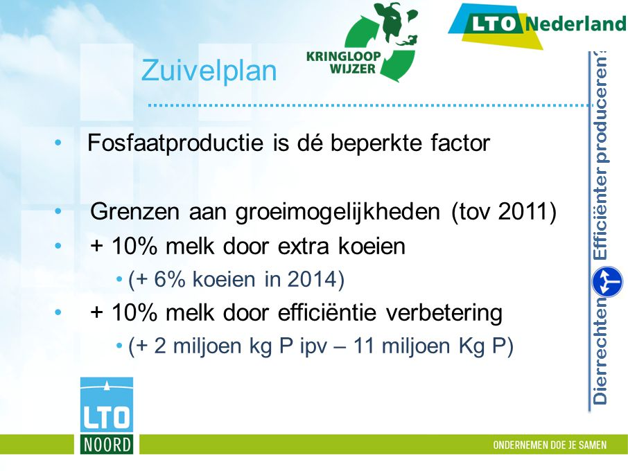 Zuivelplan Fosfaatproductie is dé beperkte factor