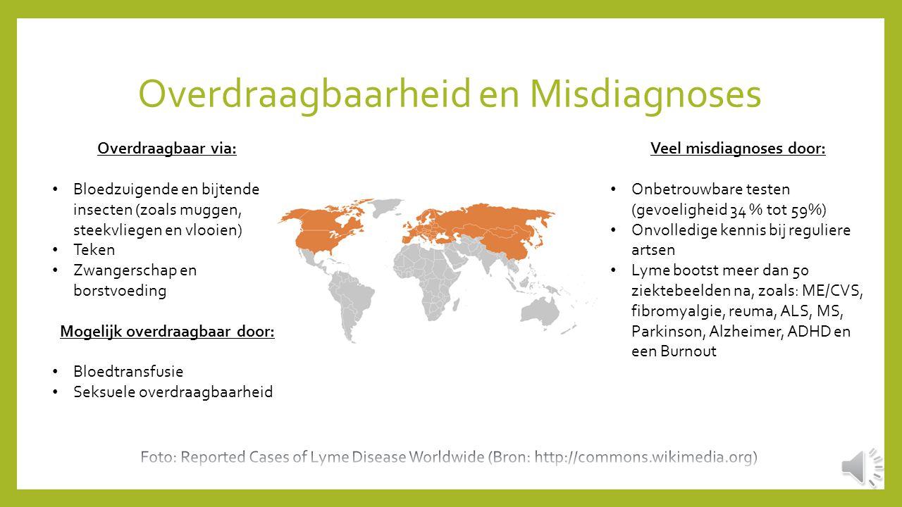 Overdraagbaarheid en Misdiagnoses