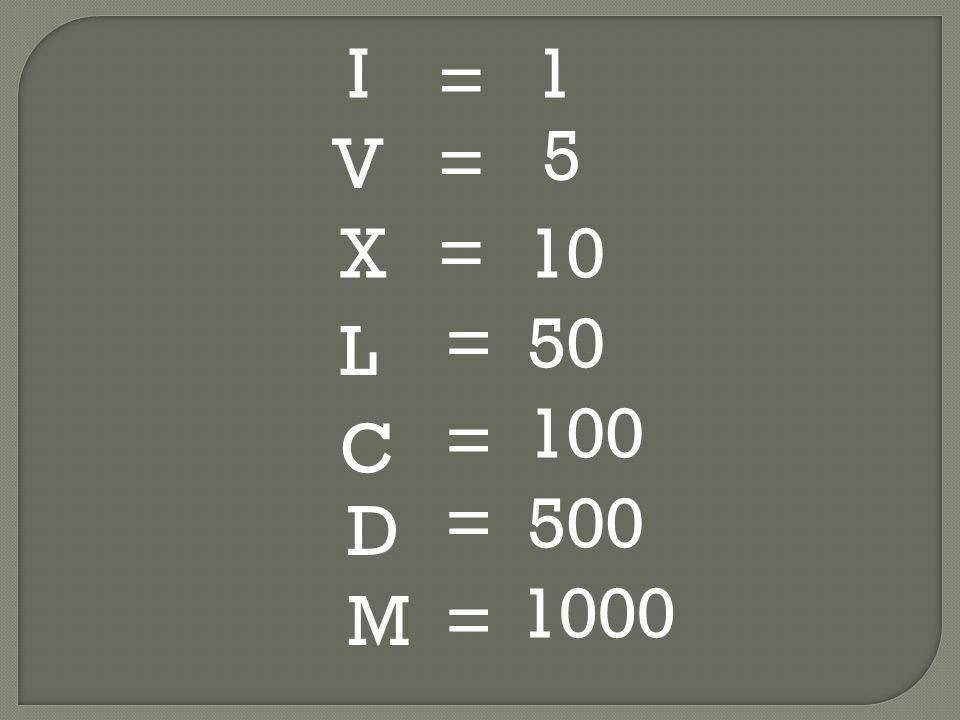 I 1 = 5 V = X = 10 = 50 L 100 = C = 500 D 1000 M =
