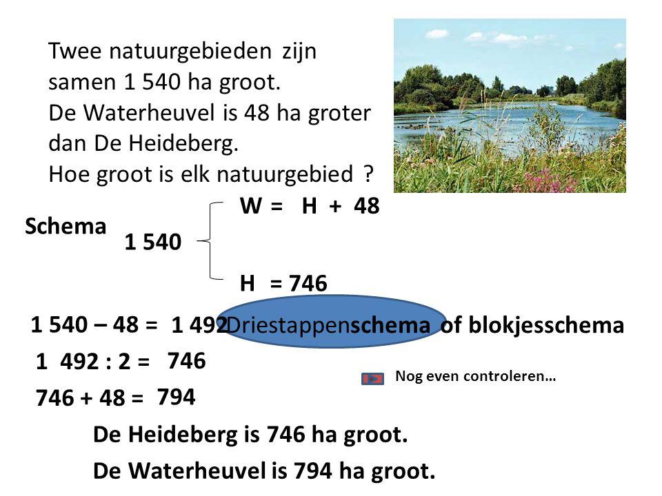 Twee natuurgebieden zijn samen 1 540 ha groot.