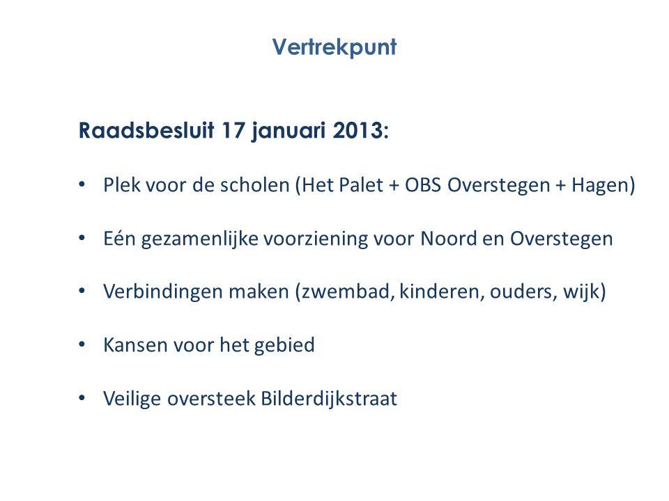 Vertrekpunt Raadsbesluit 17 januari 2013: Plek voor de scholen (Het Palet + OBS Overstegen + Hagen)
