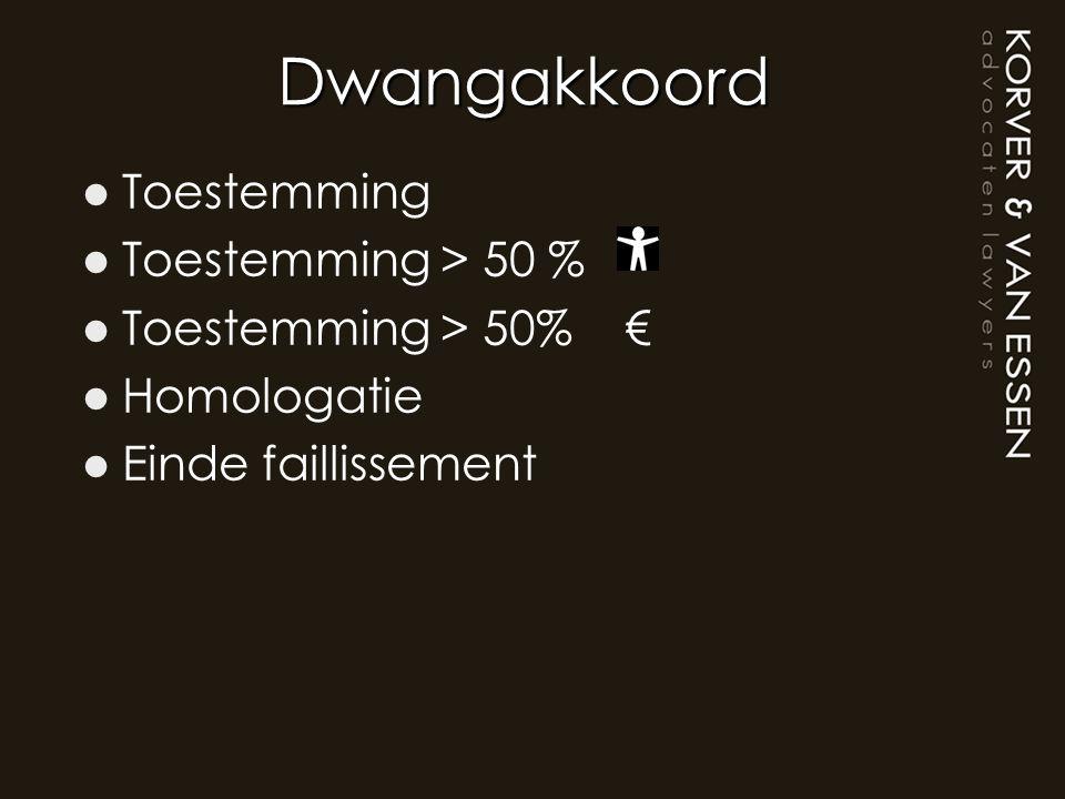 Dwangakkoord Toestemming Toestemming > 50 % Toestemming > 50% €