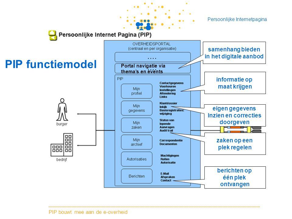 PIP functiemodel samenhang bieden in het digitale aanbod informatie op