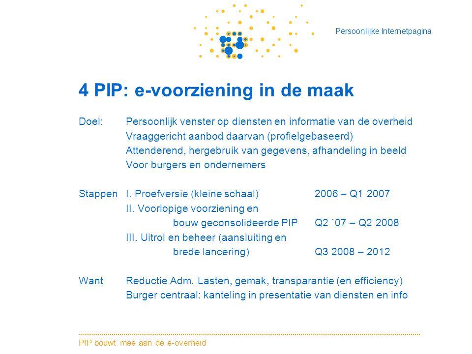 4 PIP: e-voorziening in de maak