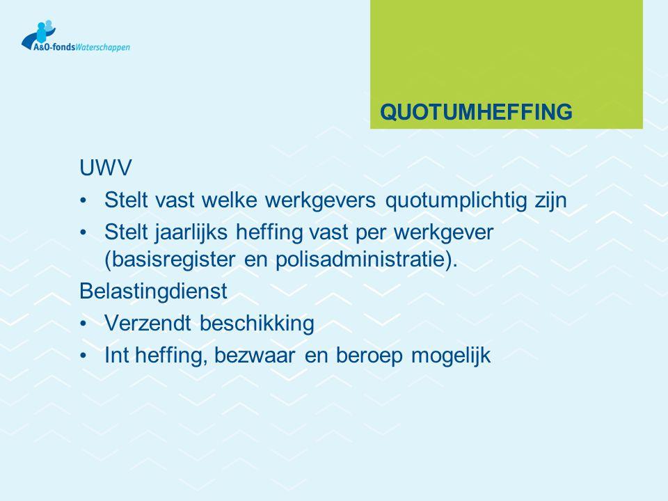 Quotumheffing UWV. Stelt vast welke werkgevers quotumplichtig zijn.
