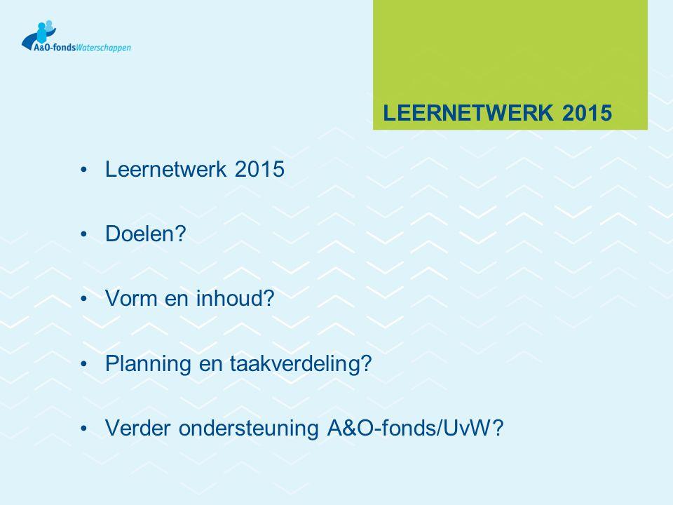 Leernetwerk 2015 Leernetwerk 2015. Doelen. Vorm en inhoud.