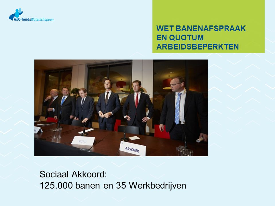 Wet Banenafspraak en Quotum Arbeidsbeperkten
