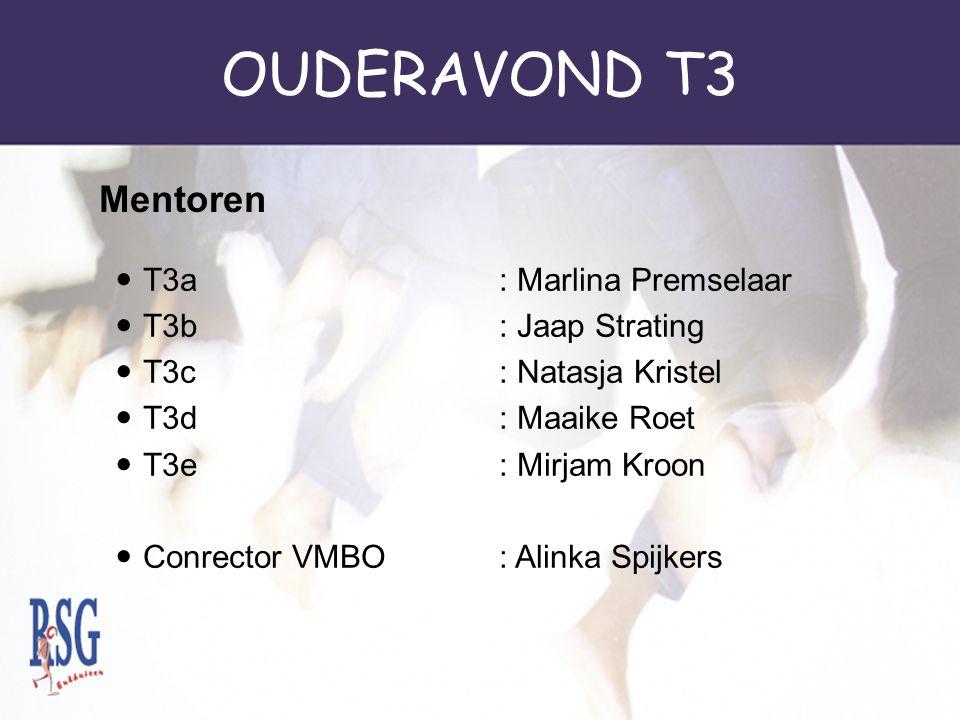 OUDERAVOND T3 Mentoren T3a : Marlina Premselaar T3b : Jaap Strating
