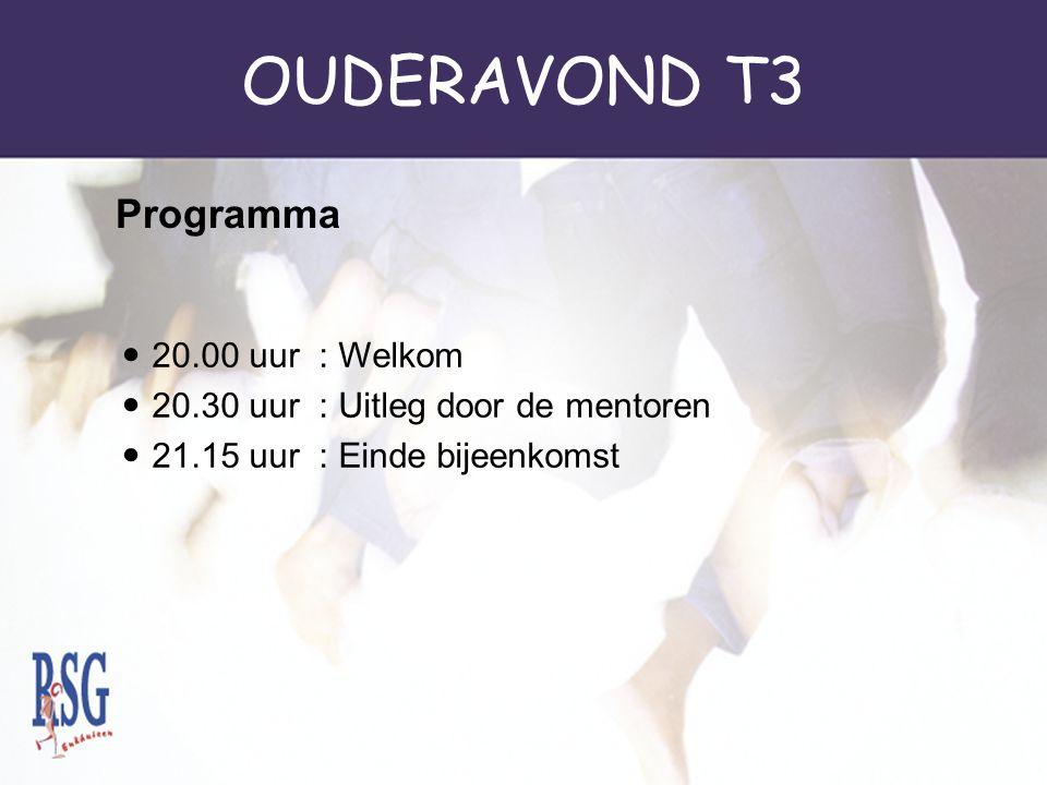 OUDERAVOND T3 Programma 20.00 uur : Welkom