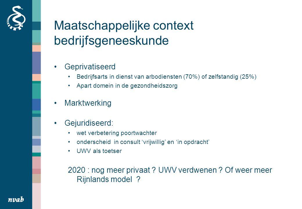 Maatschappelijke context bedrijfsgeneeskunde