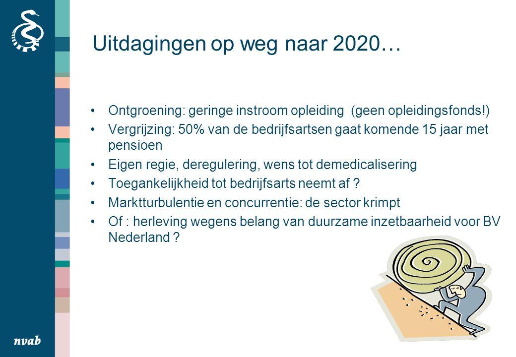 Uitdagingen op weg naar 2020…