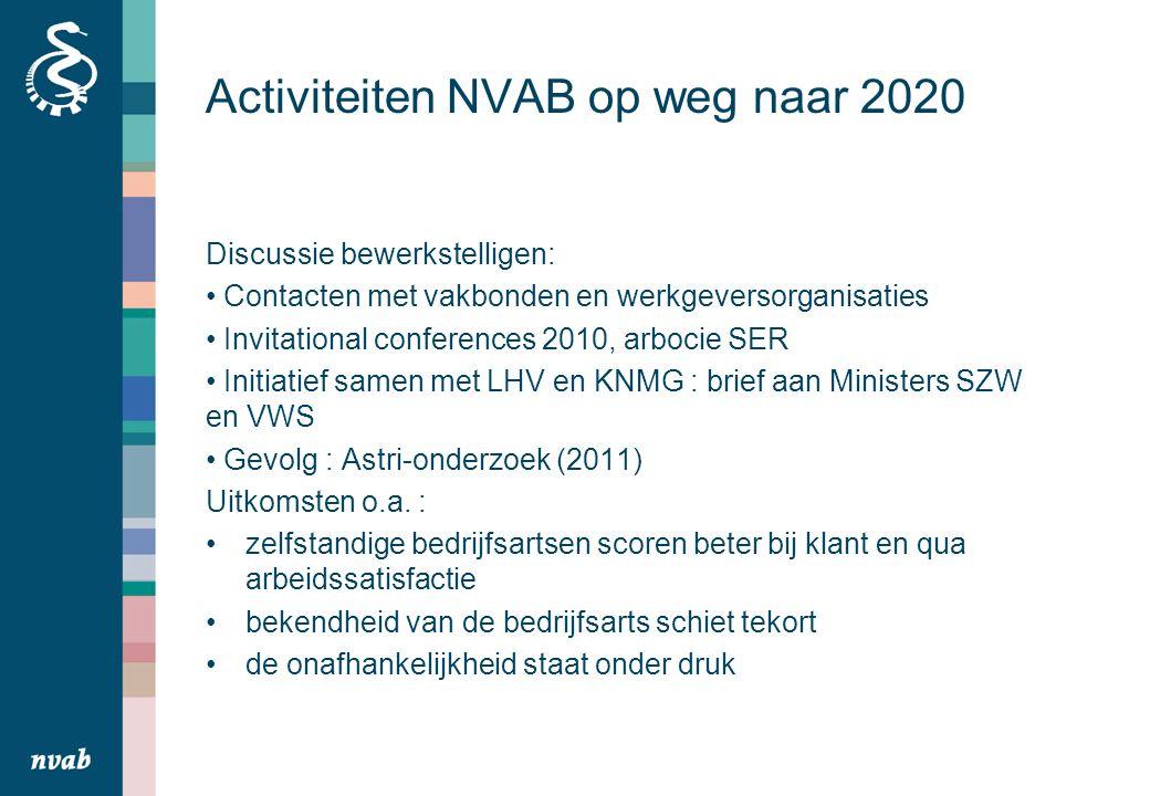 Activiteiten NVAB op weg naar 2020