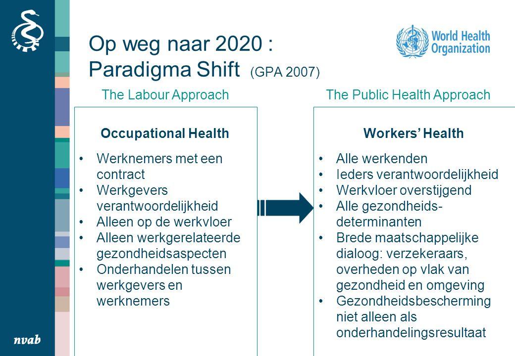 Op weg naar 2020 : Paradigma Shift (GPA 2007)