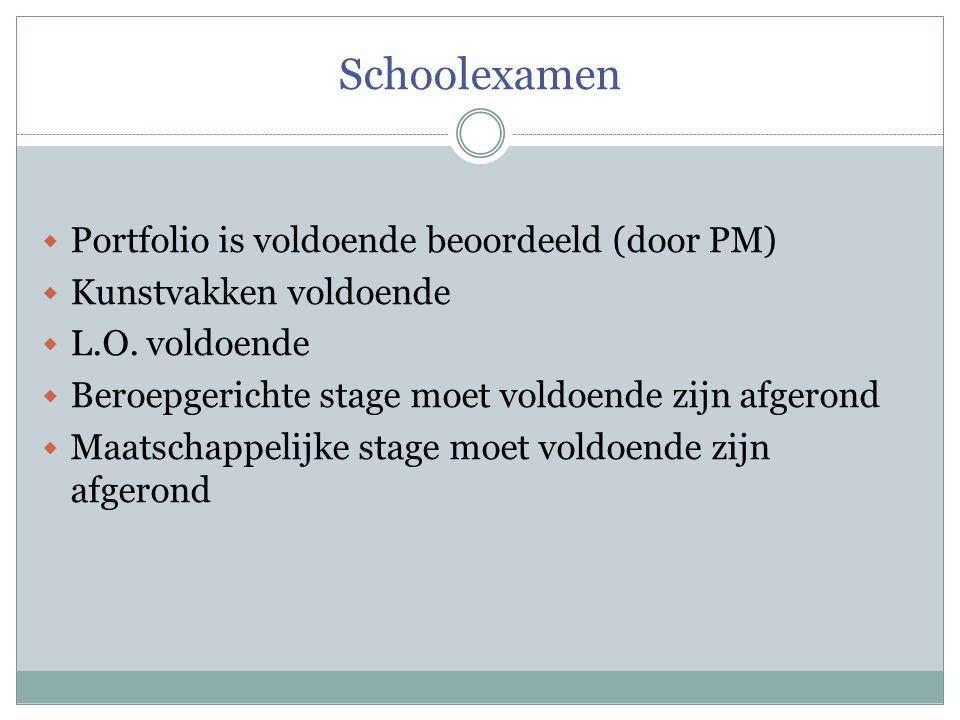 Schoolexamen Portfolio is voldoende beoordeeld (door PM)