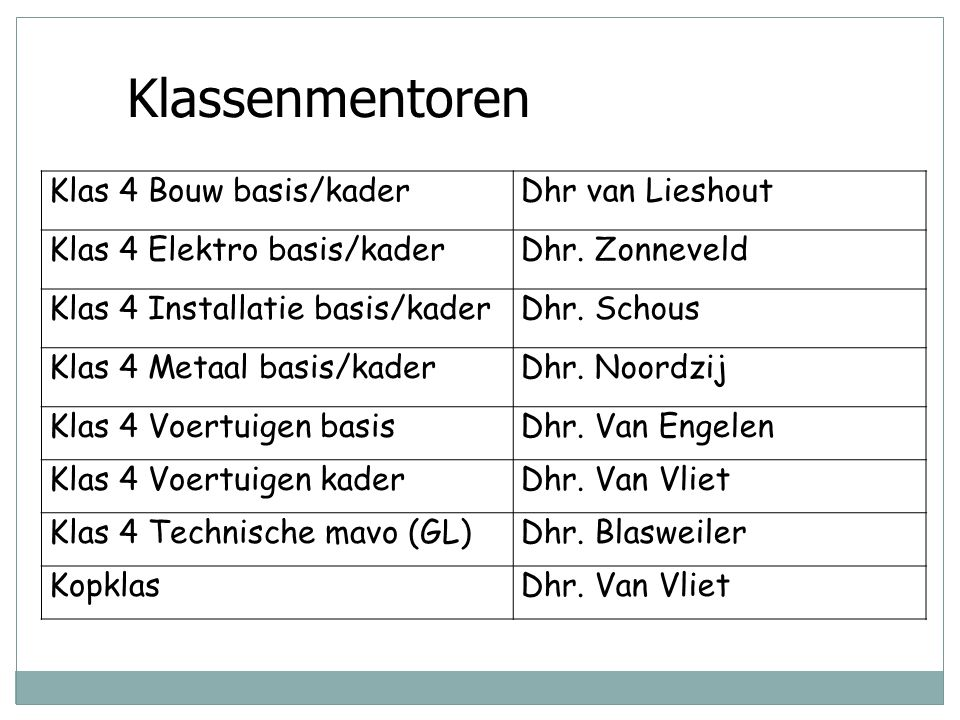 Klassenmentoren Klas 4 Bouw basis/kader Dhr van Lieshout