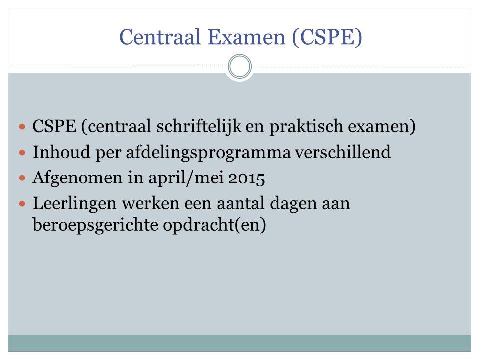 Centraal Examen (CSPE)