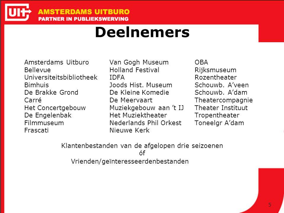 Deelnemers Amsterdams Uitburo Van Gogh Museum OBA