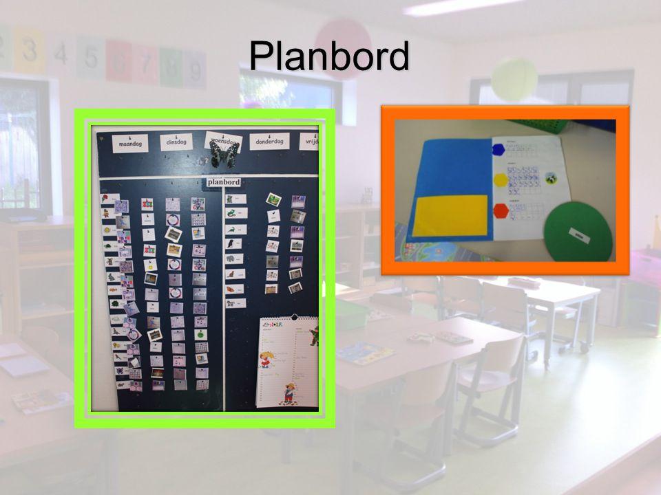Planbord