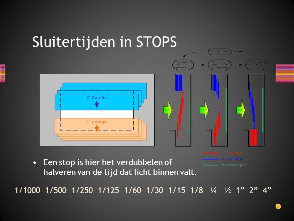 Sluitertijden in STOPS