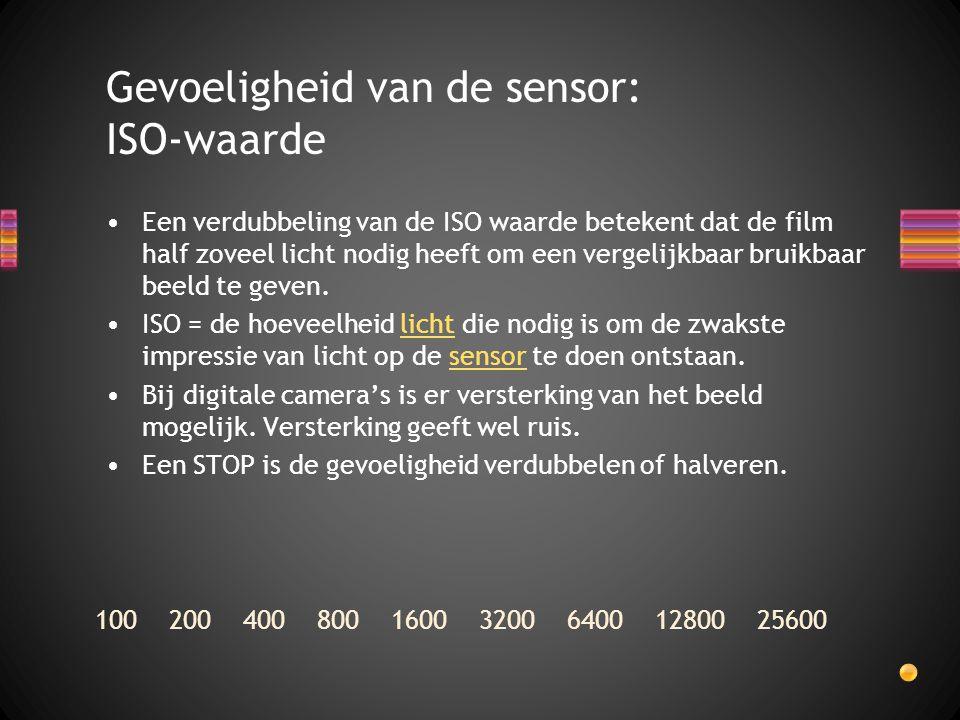 Gevoeligheid van de sensor: ISO-waarde