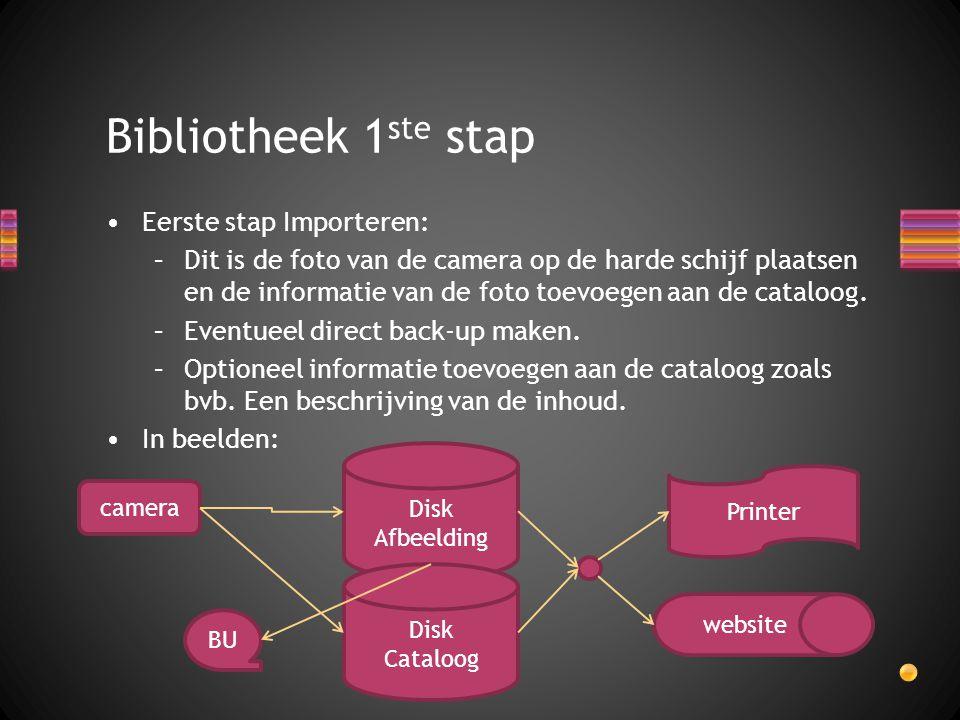 Bibliotheek 1ste stap Eerste stap Importeren: