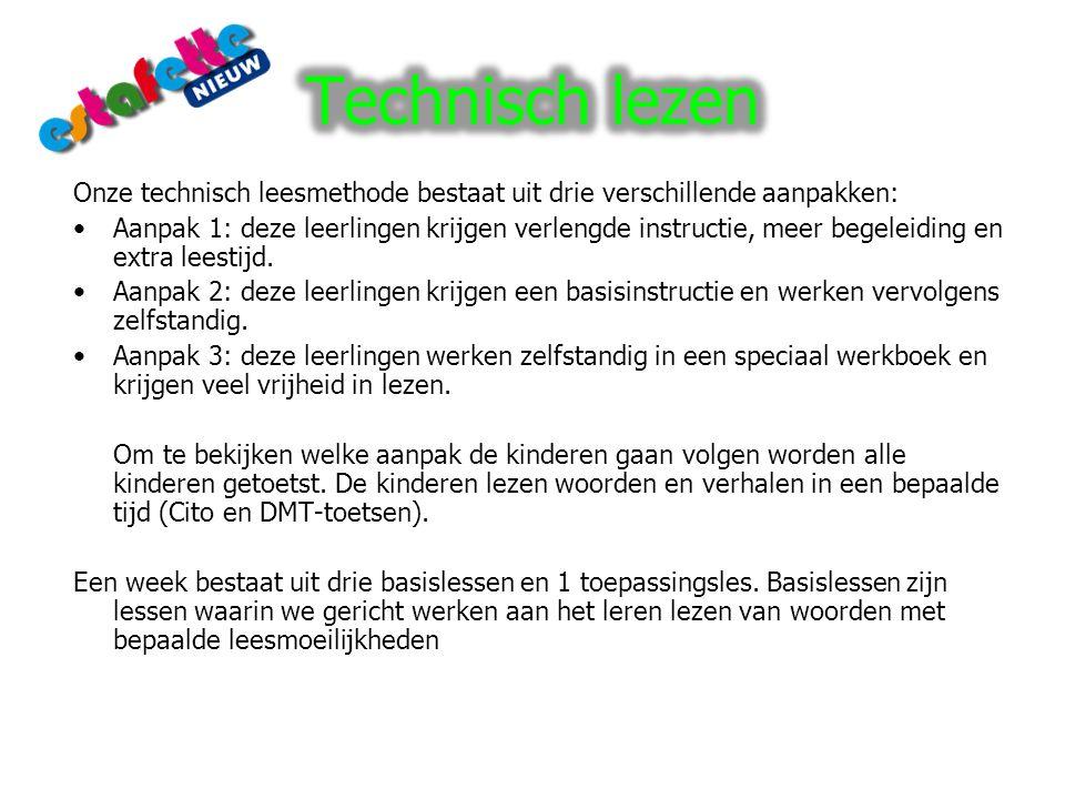 Technisch lezen Onze technisch leesmethode bestaat uit drie verschillende aanpakken: