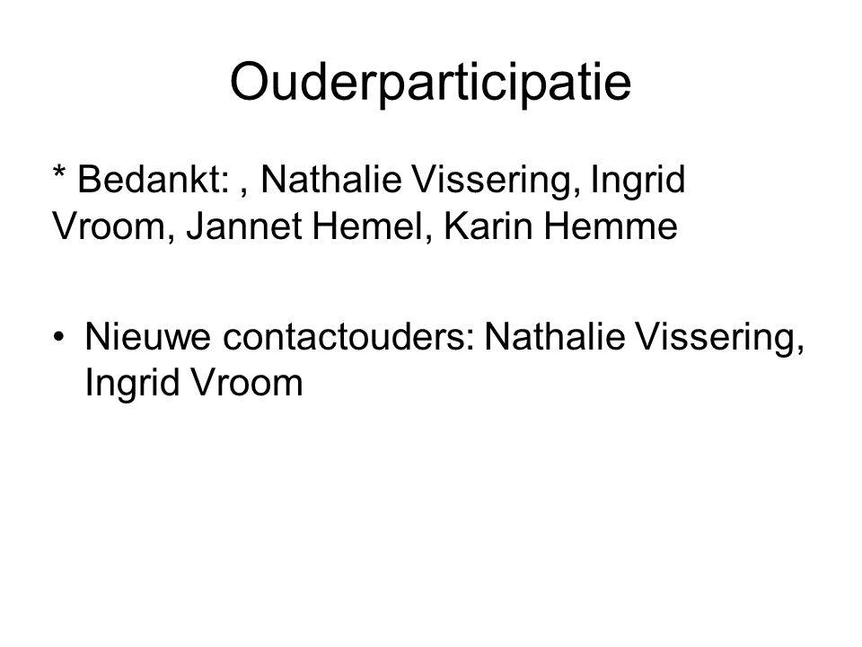 Ouderparticipatie * Bedankt: , Nathalie Vissering, Ingrid Vroom, Jannet Hemel, Karin Hemme.