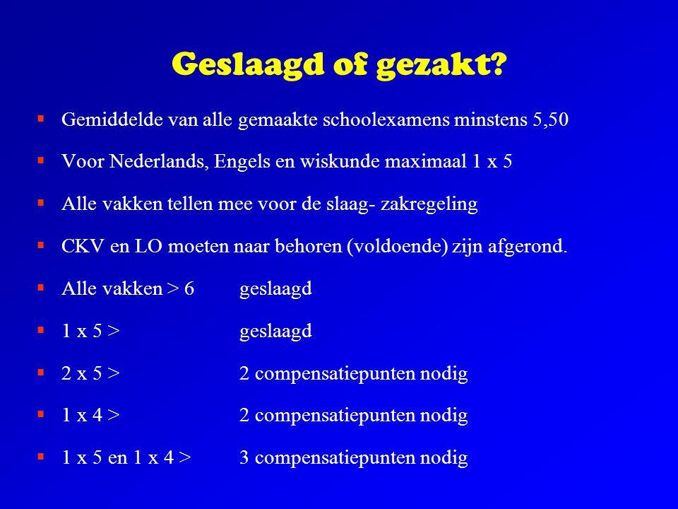 Geslaagd of gezakt Gemiddelde van alle gemaakte schoolexamens minstens 5,50. Voor Nederlands, Engels en wiskunde maximaal 1 x 5.