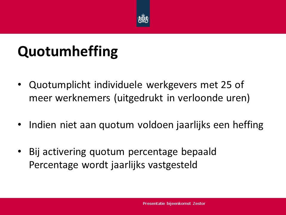 Quotumheffing Quotumplicht individuele werkgevers met 25 of meer werknemers (uitgedrukt in verloonde uren)