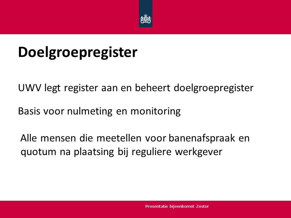 Doelgroepregister UWV legt register aan en beheert doelgroepregister