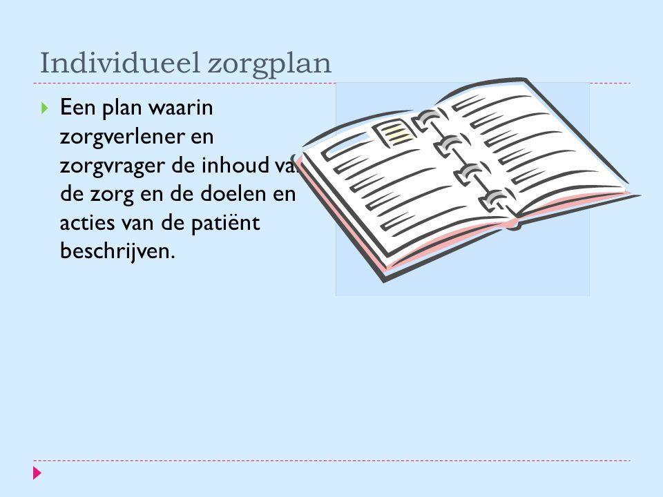 Individueel zorgplan Een plan waarin zorgverlener en zorgvrager de inhoud van de zorg en de doelen en acties van de patiënt beschrijven.