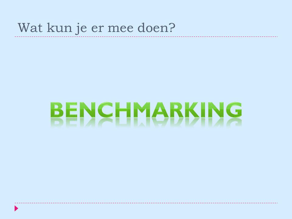 Wat kun je er mee doen Benchmarking