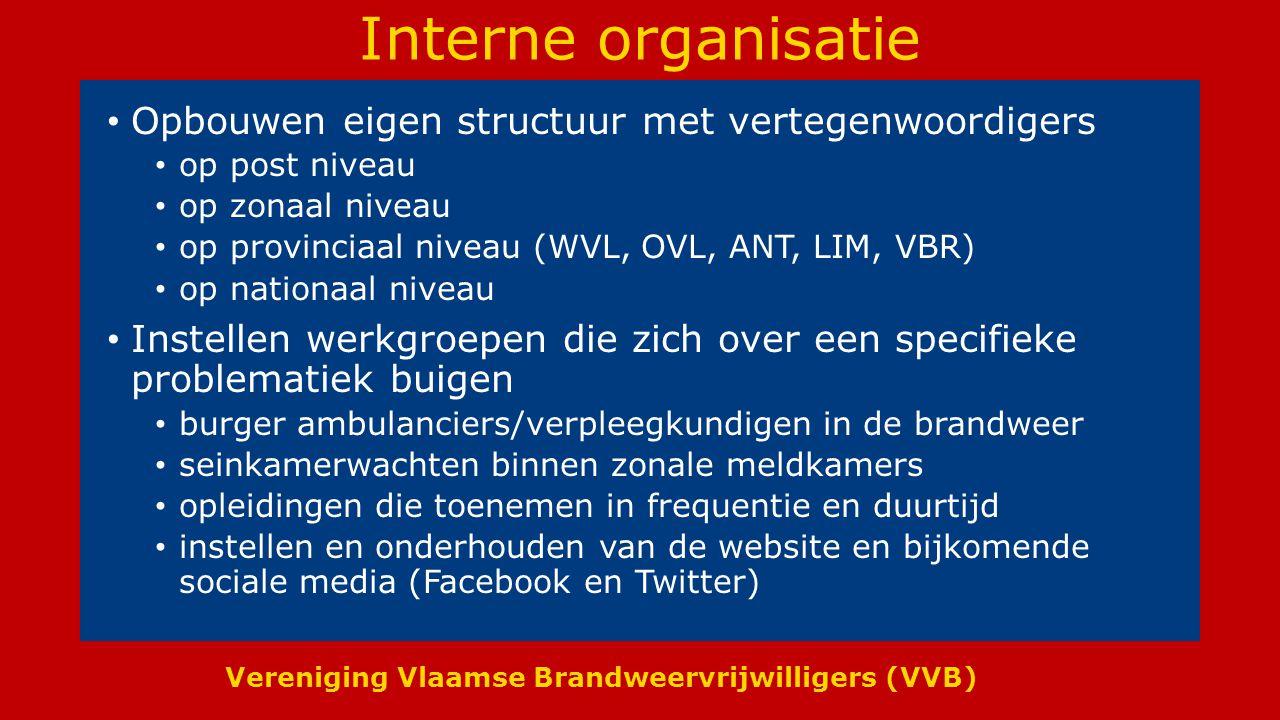 Interne organisatie Opbouwen eigen structuur met vertegenwoordigers