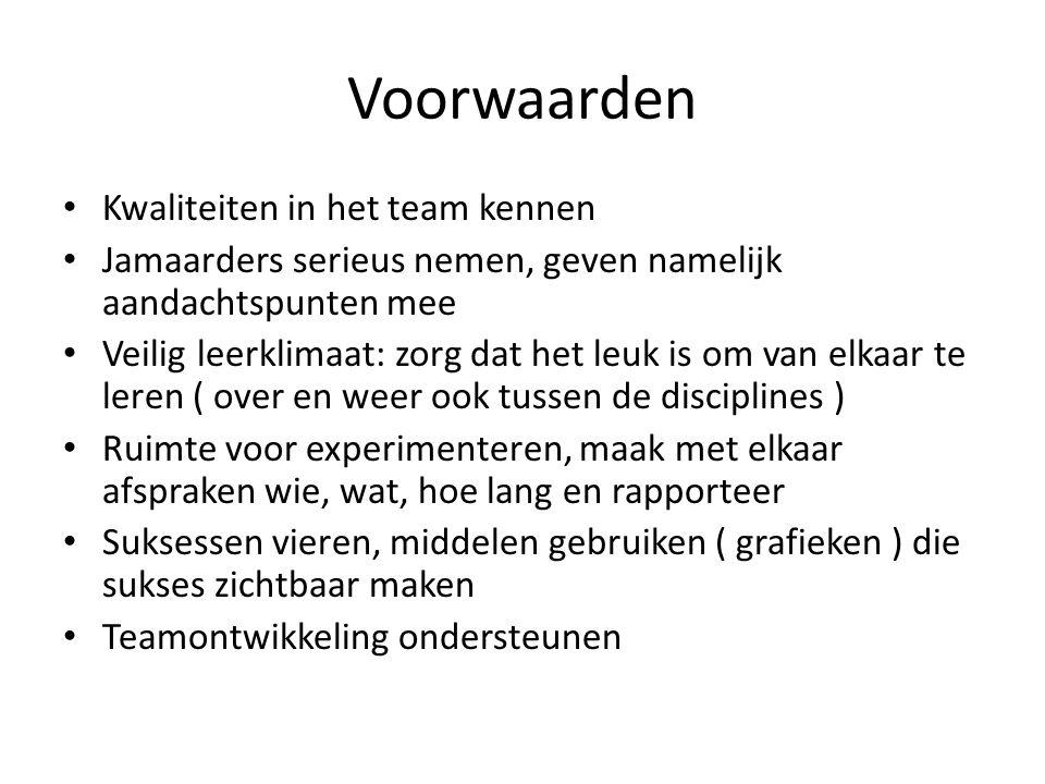 Voorwaarden Kwaliteiten in het team kennen