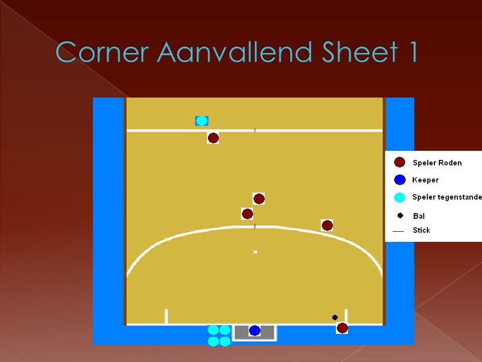 Corner Aanvallend Sheet 1