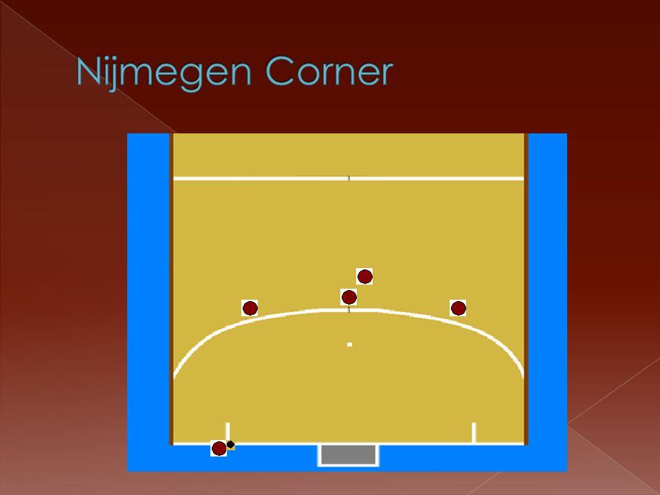Nijmegen Corner