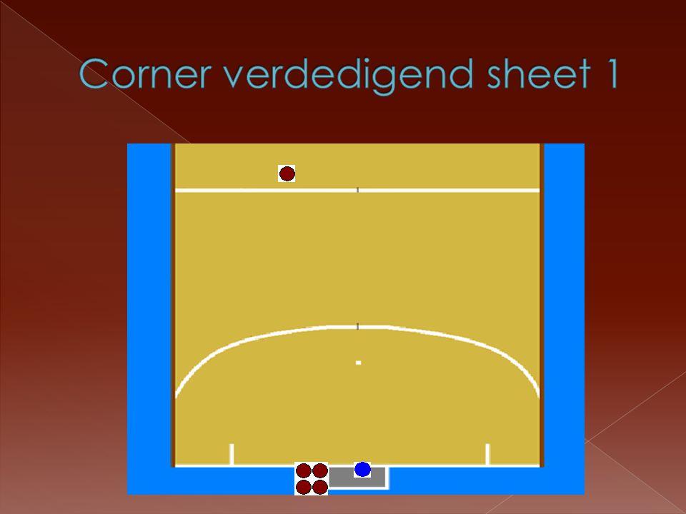Corner verdedigend sheet 1