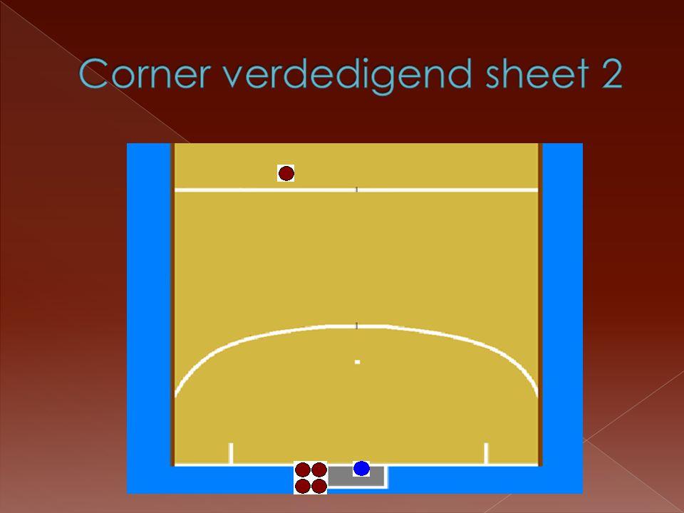 Corner verdedigend sheet 2