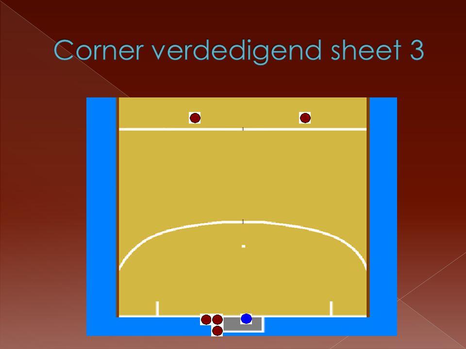 Corner verdedigend sheet 3