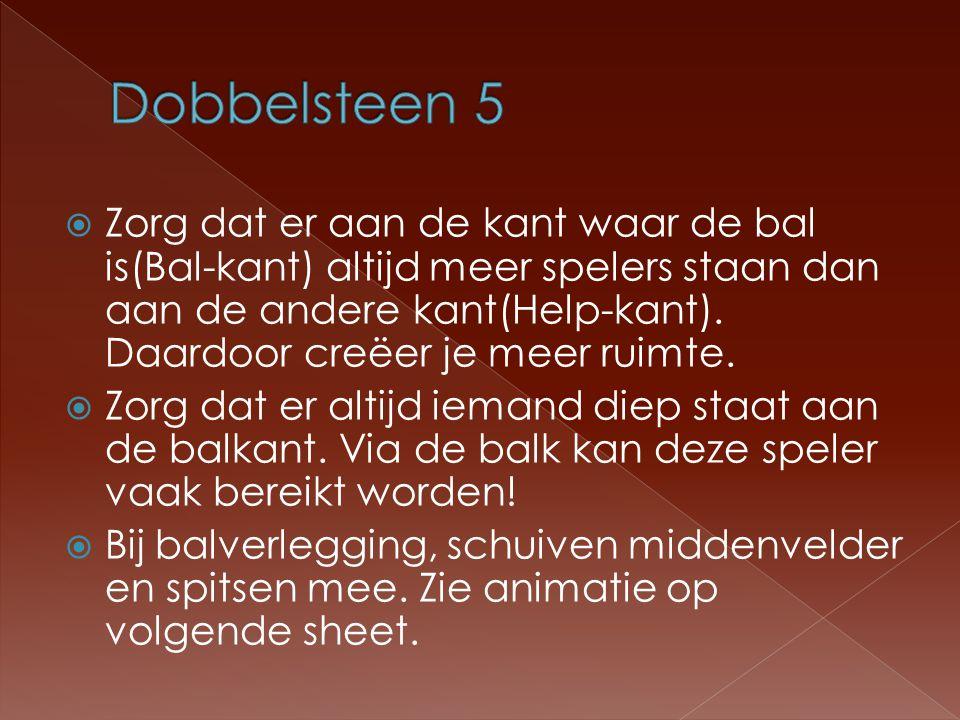 Dobbelsteen 5