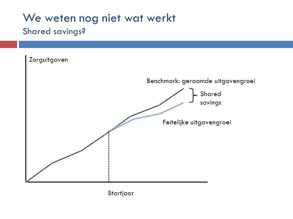 We weten nog niet wat werkt Shared savings