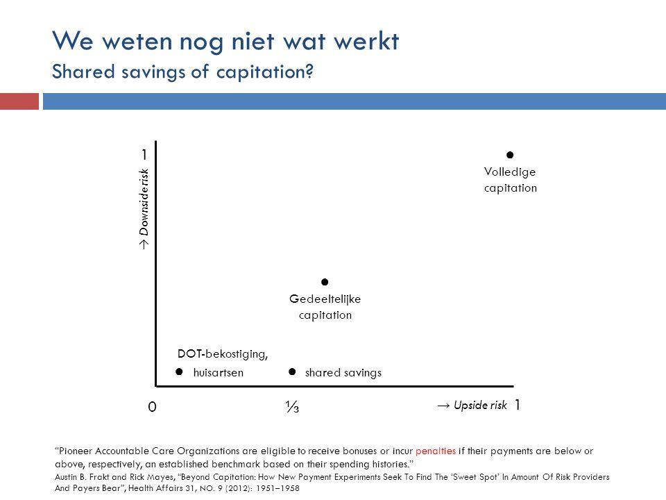 We weten nog niet wat werkt Shared savings of capitation
