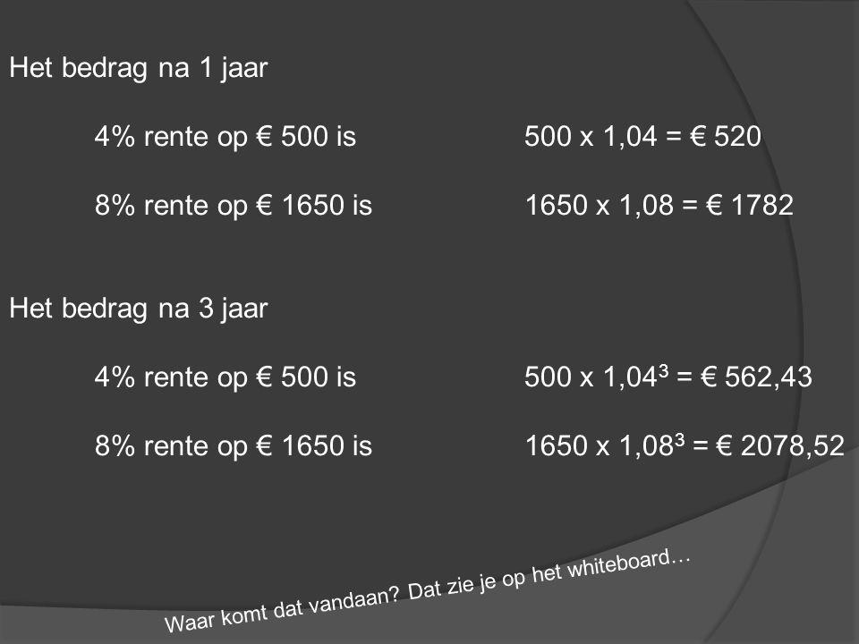 Het bedrag na 1 jaar 4% rente op € 500 is 500 x 1,04 = € 520