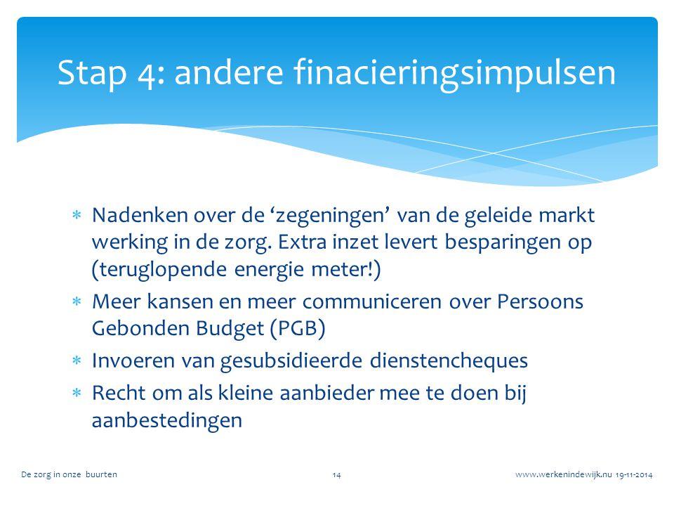 Stap 4: andere finacieringsimpulsen