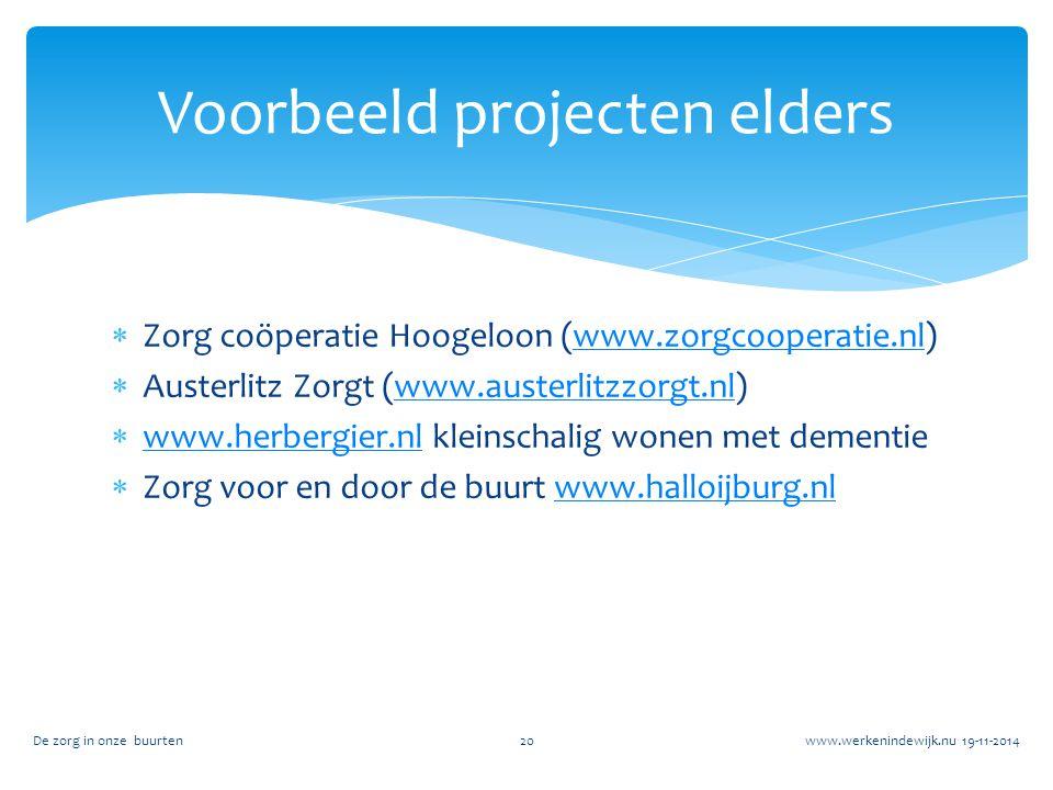 Voorbeeld projecten elders